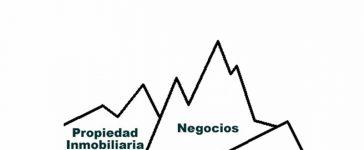 La montaña millonaria de Robert Allen